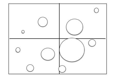 Innovation Portfolio Matrix