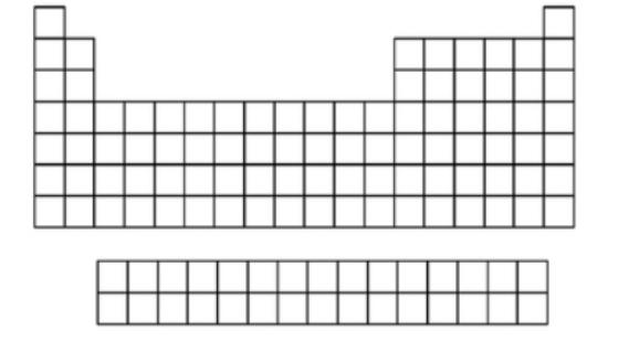 Trend Periodic Tables