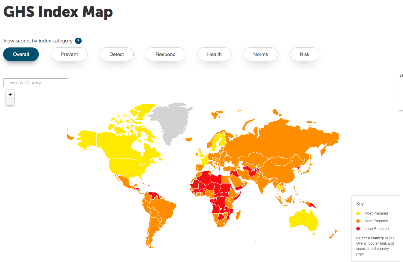 Global Health Security Index