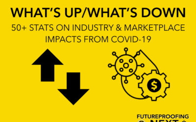 What's Up, What's Down – 50 Industry Stats on COVID Impact