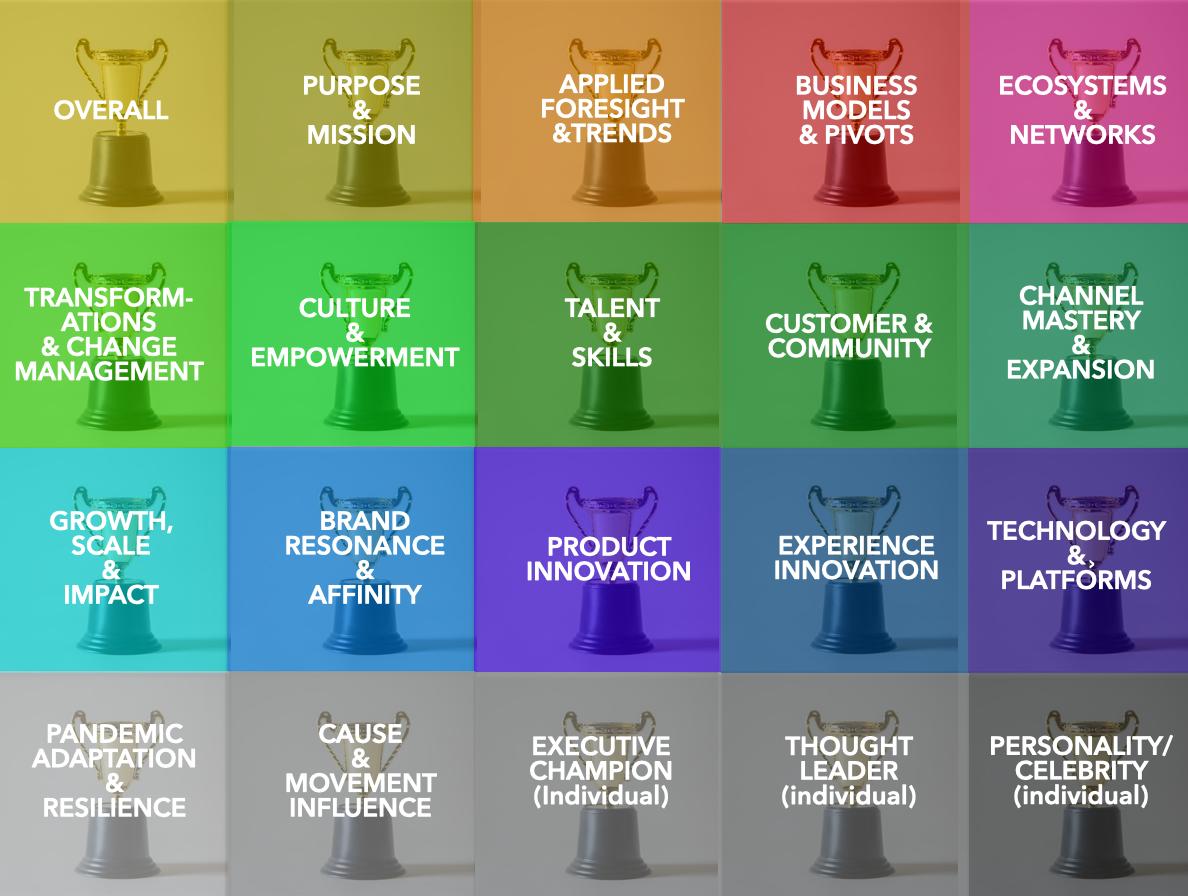 20 Categories